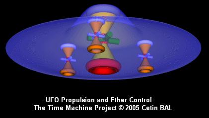 Ufo Propulsion And Ether Control Cetin Bal Gsm 90 05366063183 Turkiye Denizli