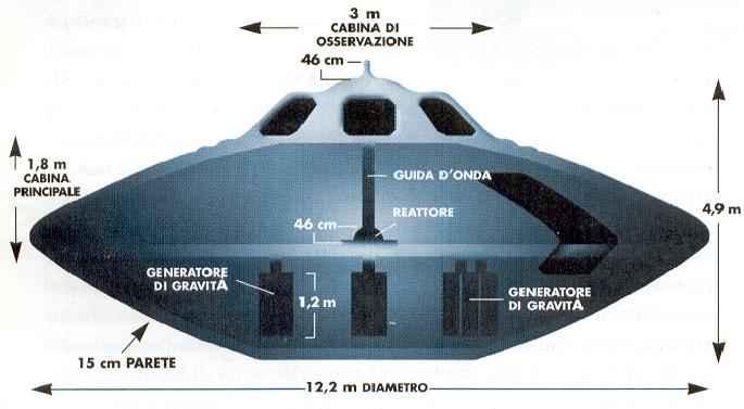 Lazar UFO Cetin BAL - GSM:+90 05366063183 -Turkiye/Denizli  Lazar UFO Cetin...